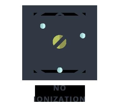 No ionization clays
